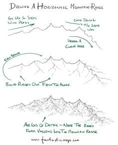 How to draw a horizontal mountain range