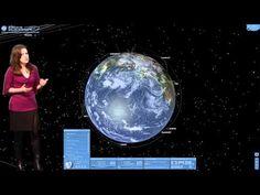 View Solar System Real Time Through NASA.