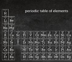 Chalkboard periodic table of elements poster geekery science gift chalkboard periodic table of elements poster by grammaticalart urtaz Images
