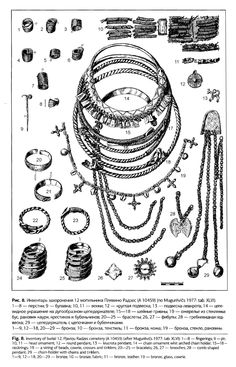 "Late Iron Age Latgallian/latgaļu (?) grave goods from Pļaviņu Radzes in Latvia. Burial No. 12. From ""Finds of 'Smolensk' Type Zoomorphic Pendants on the Territory of Latvia and a New Interpretation"" by Roberts Spirģis, https://www.academia.edu/19754362/Par_piekari%C5%86iem_-_zirdzi%C5%86iem_. Image enhanced by Balticsmith."