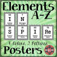 science posters that spell out inspire in elements from the periodic table great