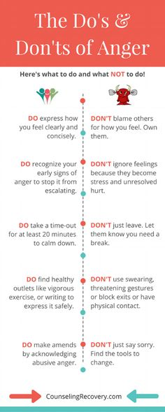 What to do & what not to do with anger