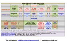 Download Tabela Resumo Canais e Pontos download document. TABELA DE RESUMO DE PONTOS DE ACUPUNTURA