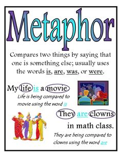 Tonya's Treats for Teachers: Figurative Language Alert! Teaching Poetry, Teaching Writing, Writing Skills, Teaching Handwriting, 6th Grade Ela, Fourth Grade, Grade 1, Grammar Posters, Similes And Metaphors