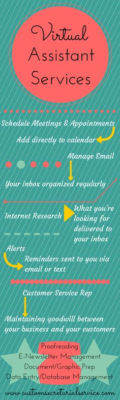 Do you have any idea of how you could use a Virtual Assistant - this Infographic should be of some help!