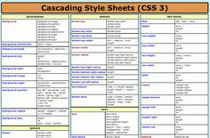 The Most Useful CSS Cheat Sheet Collection