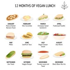 ✅Plant based eating can be easy. Get your weekly vegan meal plan, shopping list and caloric breakdown by clicking the link in my bio!… Source by selenir plant based Vegan Meal Plans, Diet Meal Plans, Vegan Weekly Meal Plan, Vegan Athlete Meal Plan, Vegetarian Grocery Lists, Vegan Meal Prep, Plant Based Eating, Plant Based Diet, Plant Based Meals