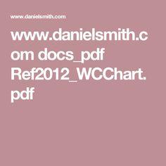 www.danielsmith.com docs_pdf Ref2012_WCChart.pdf