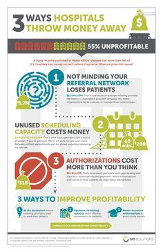 ig-3ways_profitability-090116f-1-page-001