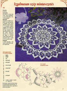 World crochet: napkin Crochet Circles, Crochet Buttons, Thread Crochet, Crochet Doily Diagram, Crochet Stitches Patterns, Crochet Doilies, Crochet Headband Free, Crochet Dreamcatcher, Crochet Tablecloth