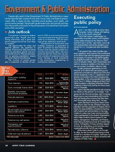 2015 R U Ready? Career Cluster Profile: Government and Public Administration. Includes a description of the Government & Public Administration career cluster, and statistics about the cluster's job opportunities, salaries, and required education.
