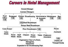 Institute of #hotel #management #Mumbai @aiheducations32