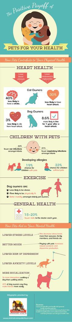 2013 The positive payoff off pets for your health. Cute!