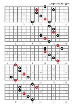 G Augmented Arpeggio Music Theory Guitar, Jazz Guitar, Guitar Chord Chart, Guitar Tabs, Guitar Songs, Guitar Rig, Guitar Chords, Music Lessons, Guitar Lessons