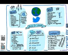 Sketch Note, Twitter, Accounting, Teacher, Bullet Journal, Blogging, Writing, Knowledge, Tips