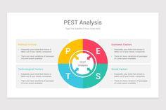 PESTLE Analysis PowerPoint Presentation Template | Nulivo Market Powerpoint Presentation Templates, Keynote Template, Pestle Analysis, Initial Fonts, Initials, Diagram, Politics, Marketing
