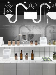 Beer exhibition at Spritmuseum, by Form Us With Love