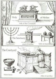 coloring pages Sunday School the Tabernacle veil was torn - - Yahoo Image Search Results Scripture Study, Bible Art, Bible Scriptures, Tabernacle Of Moses, Heiliges Land, Bible Study Materials, Arte Judaica, Bibel Journal, Religion Catolica