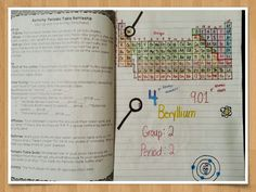 Periodic table battleship lab activity handout matter and chemistry check out my periodic table battle ship activity where your students will practice identifying and comparing different elements urtaz Images