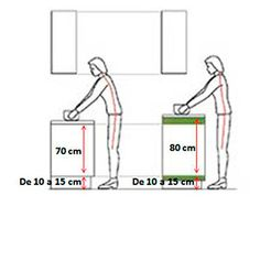 altura muebles en cocina - Buscar con Google | Infografías ...