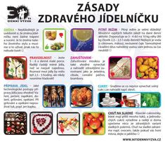 30ti denní výzva - Vychytávky Hand Reflexology, Healthy Lifestyle Tips, Dietitian, Food For Thought, Food Inspiration, Health Fitness, Lose Weight, Low Carb, Healthy Recipes