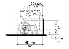 An elevation drawing of a person seated in a wheelchair on an amusement ride shows that objects may protrude 6 inches (150 mm) maximum along...