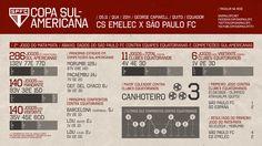 #61 - Copa Sul-Americana: Emelec x São Paulo - 05.11.2014