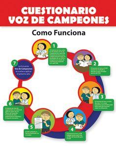 """Cuestionario """"Voz de Campeones"""". Para: Medios Integrales en Comunicación. Cliente: Yum! Restaurants."""