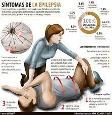 Resultado de imagen para epilepsia