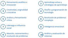 En la entrada de hoy, Eugenio Astigarraga nos trae una serie de reflexiones, en perspectiva universitaria, a propósito de los datos disponibles sobre competencias transversales en adultos. Learning Activities