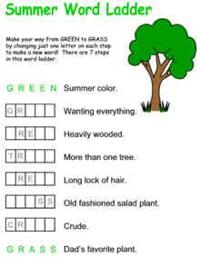 Like the idea for a summer unit. Students can use as example to create own. Word Ladders, Summer Words, Sentence Writing, English Classroom, Writer Workshop, Word Work, Homework, Language Arts, Vocabulary