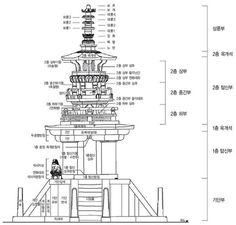 다보탑에 대한 이미지 검색결과