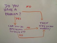 A solution to every problem. Don't worry! :)