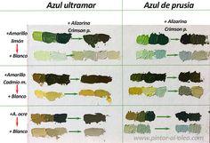 Curso de pintura: formar colores verdes Sketch Painting, Watercolor Sketch, Learn Art, Learn To Paint, Elly Smallwood, Paint Color Chart, Art Basics, Painted Letters, Color Studies