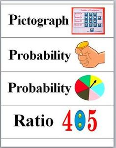 Math Word Wall Cards - Statistics, Probability and Data