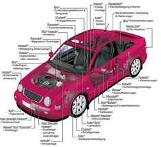 Car or automobil tips basic advice on how to maintain your vehicle Car or automobil tips basic advice on how to maintain your vehicl