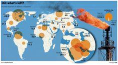 Oil Peak: World Oil