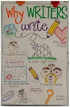 Image result for work on writing