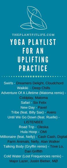 yoga playlist | yoga music playlist | yoga music songs | yoga playlist spotify | spotify playlist | workout playlist | gym playlist | yoga playlist songs #yoga #playlist