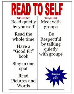 free The Daily 5 I Chart for Read to Self  Reading