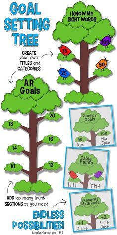 Set and celebrate learning and behavior goals with this editable goal setting tree. Includes an editable PowerPoint to customize titles and categories which gives you endless, flexible possibilities for ways to use it! Glue it to chart paper or add magnetic tape and display it on your whiteboard!
