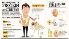 Eggs Are Lower in Cholesterol than Previously Thought http://ahealthblog.com/omy5