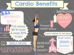 Cardio là gì? Bài tập Cardio giảm cân hiệu quả thật sự hay không?