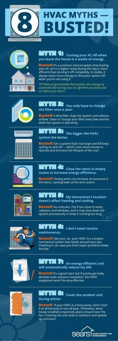 47 Best HVAC Tips of the Week images in 2016 | Hvac