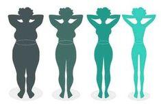 """Бразильская диета вызвала фурор во всем мире по причине выдающихся результатов по снижению веса. Эта уникальная диета существует в двух вариантах: быстром и нормальном. В этой статье мы познакомим вас с более мягкой, """"нормальной"""" версией этой диеты. В этом случае вы не должны испытывать сильного"""