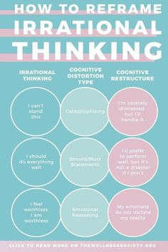 Health Motivation How to reframe irrational thinking: an online guide to cognitive restructuring by The Wellness Society Mental Health Therapy, Mental Health Recovery, Mental Health Activities, Mental Health Counseling, Mental Health Care, Dental Health, Wellness Recovery Action Plan, Mental Health Awareness Month, Mental And Emotional Health