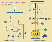 Esquemas eléctricos: Esquema eléctrico marcha paro unifilar