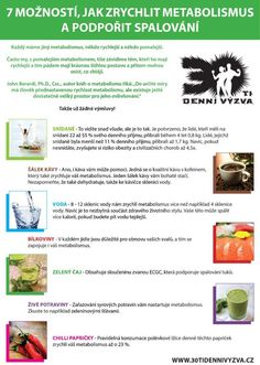 30ti denní výzva - Vychytávky Dietitian, Detox, Low Carb Recipes, Healthy Lifestyle, Food And Drink, Health Fitness, Healthy Eating, Workout, Kettlebell
