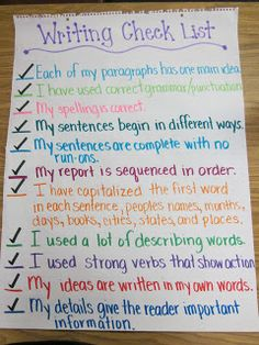Fabulous Fourth Grade: Anchor Charts..Make a small one and laminate it and tape it to the desk..that way they check it off as they write