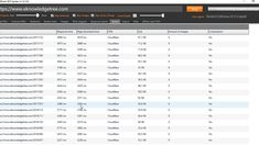 Wildshark seo tools for webmasters (# Free Tool)